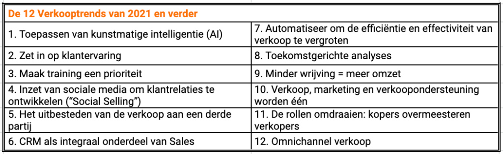 The AccelerationGroup 12 verkooptrends of zijn het 12 hypes? Tabel
